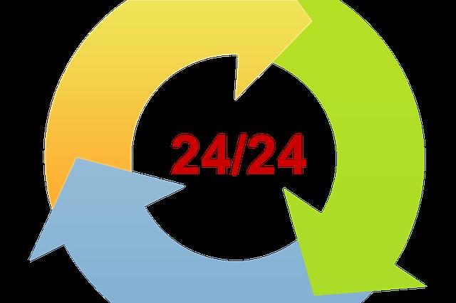 antennista h24 zone